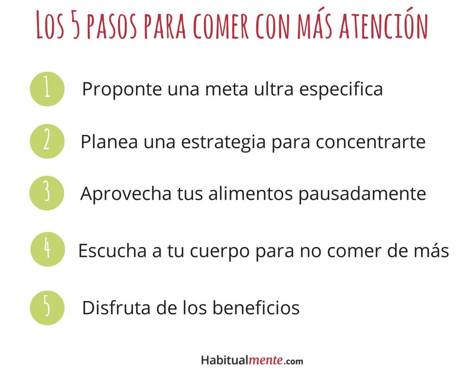Los hábitos (29)