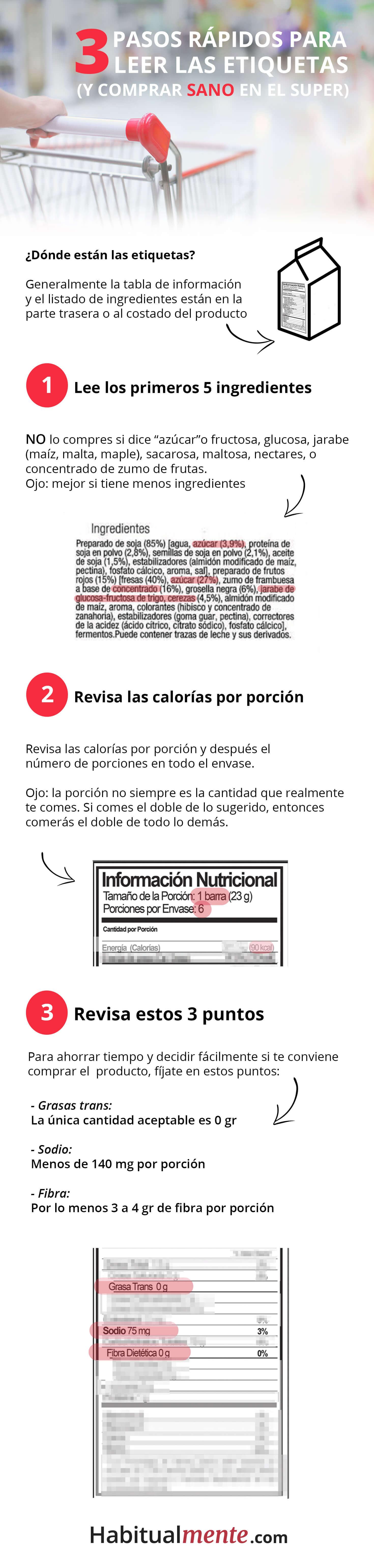 3 pasos para leer las etiquetas y comprar sano en el super