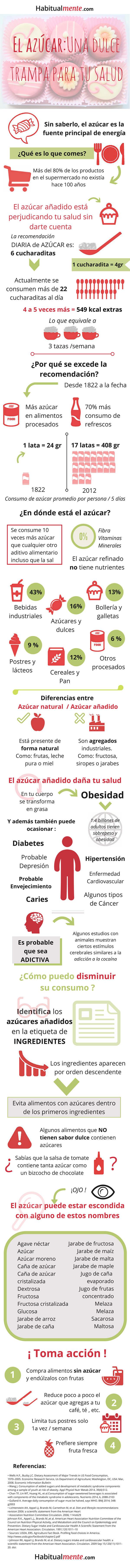 infografia-azucares