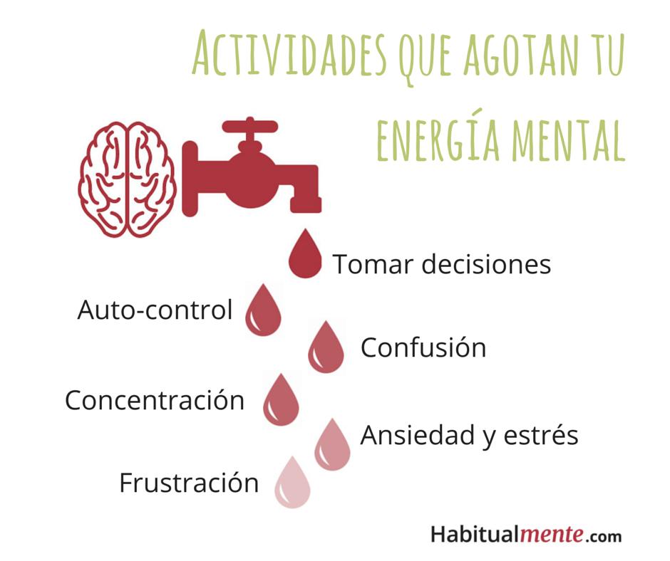 actividades que debilitan tu energia mental