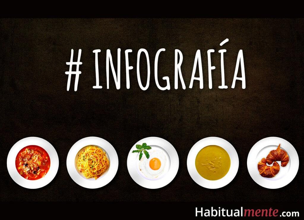infografia mitos de la alimentacion