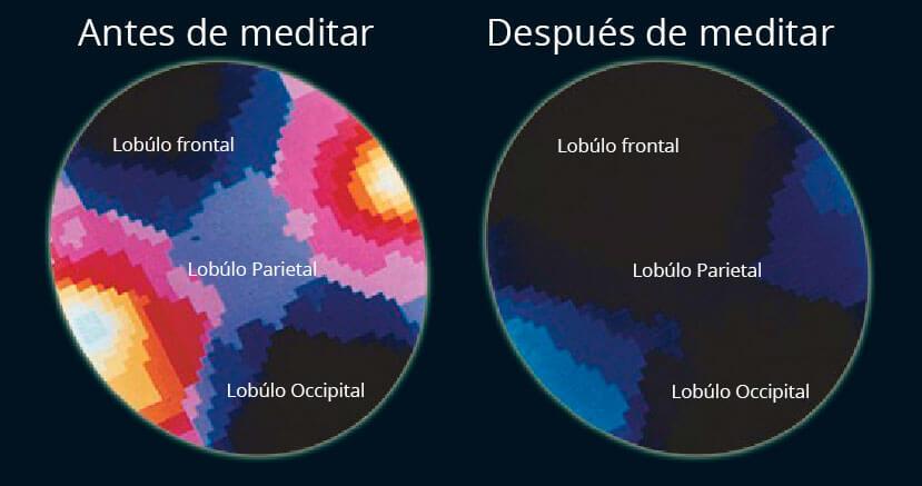 meditation-espanol