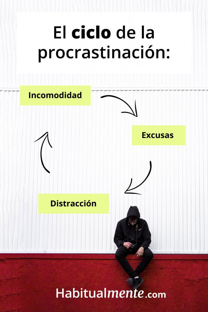La estrategia perfecta para dejar de procrastinar hoy mismo (y otras 10 que  se adaptan a ti) - Habitualmente