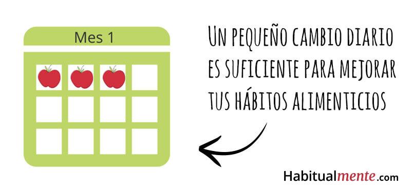 un-pequeno-cambio-diario-es-suficiente-para-mejorar-tus-habitos-alimenticios
